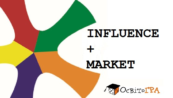 Бізнес-модель IMPACT: Influence та Market